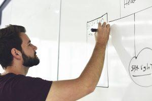 Meningkatkan Produktivitas Kerja (2)